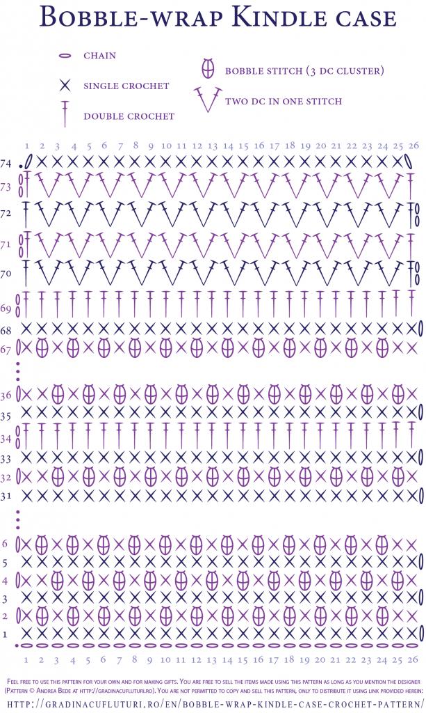 diagram crochet wrap data wiring diagram today Wing Diagram Crochet Wrap bobble wrap kindle case crochet pattern gr�dina cu fluturi embroidery stitches diagrams diagram crochet wrap